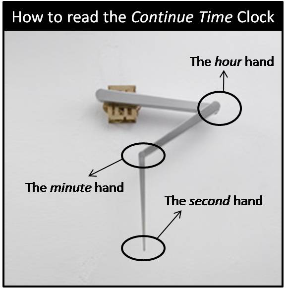 how to read the continue time clock Sexy Time: Clock With One Hand Shows Hours, Minutes and Seconds