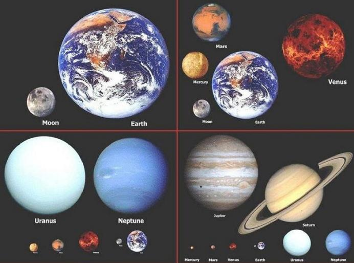 neptune compared to other planets - photo #8