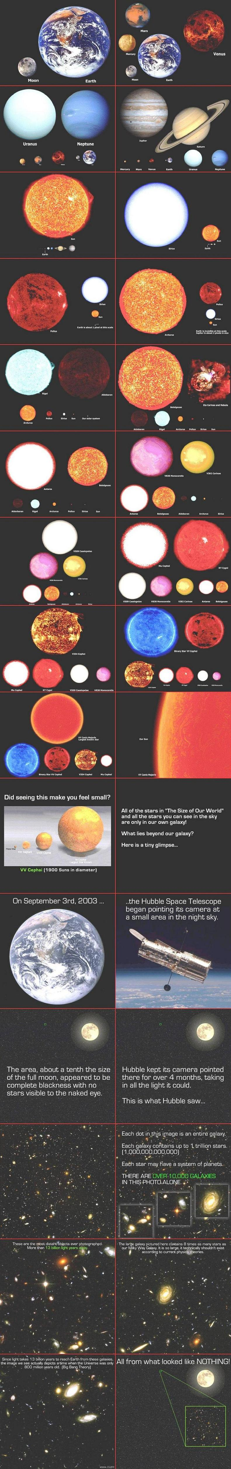 size of the earth compared to the rest of the universe space planets stars How to Grasp Size, Scale and Temperature with Three Giant Infographics