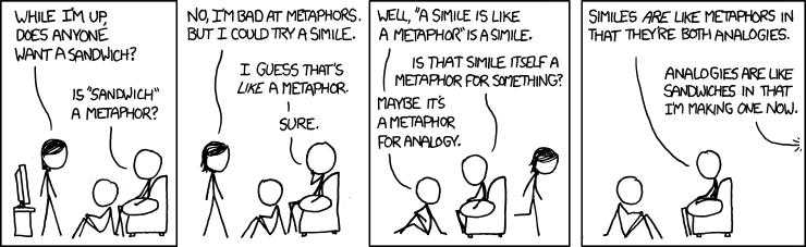 xkcd analogies comic funny Metaphors and Analogies [Comic Strip]