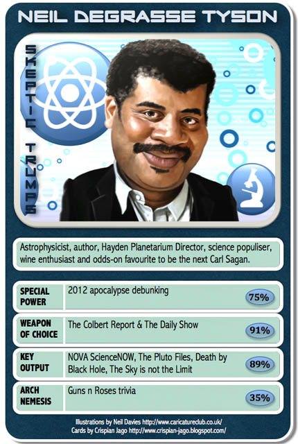 neil degrasse tyson card 50 Awesome Quotes by Neil deGrasse Tyson