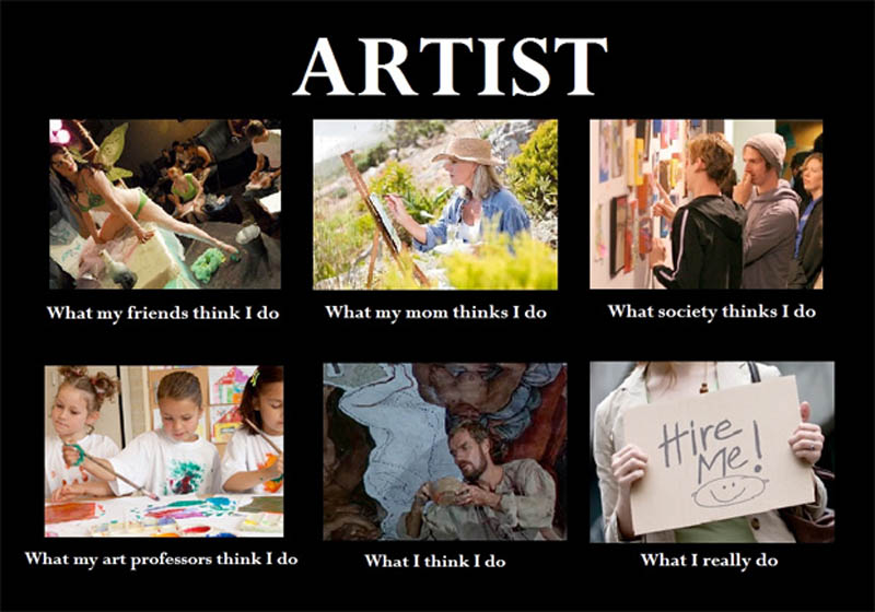 what my friends think i do what i actually do artist Top 10 What My Friends Think I Do vs What I Actually Do Posters