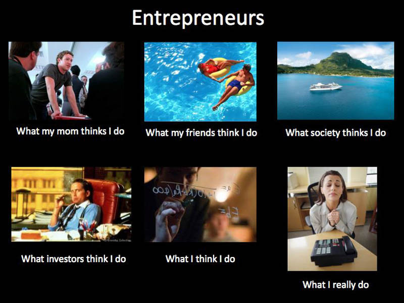 what my friends think i do what i actually do entrepreneur Top 10 What My Friends Think I Do vs What I Actually Do Posters