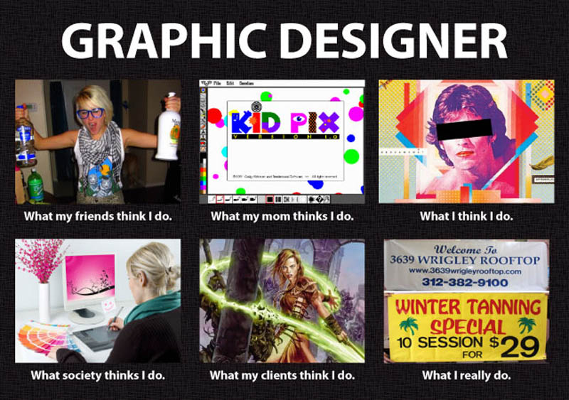 what my friends think i do what i actually do graphic designer Top 10 What My Friends Think I Do vs What I Actually Do Posters