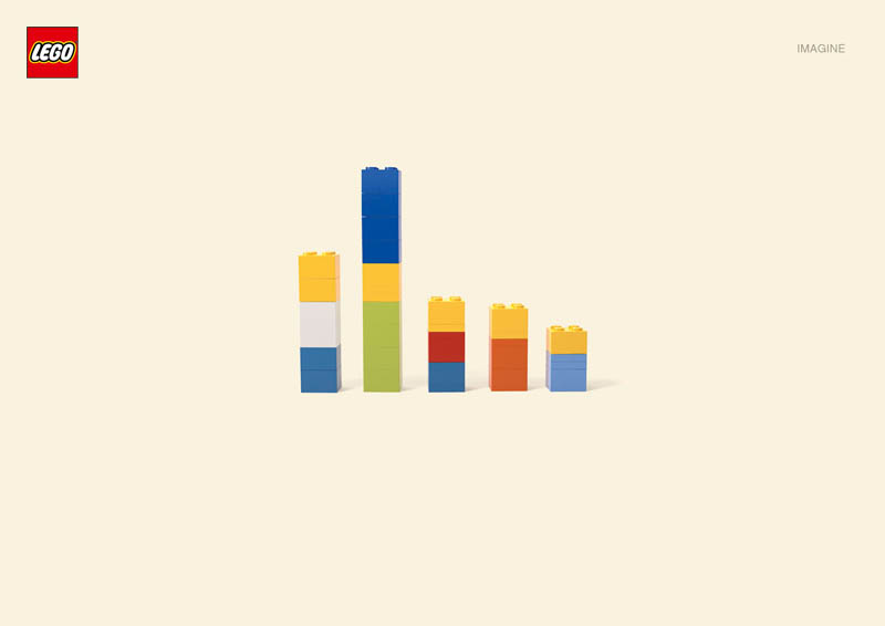 lego thesimpsons Recreating Famous Cartoon Characters Using the Least Lego Pieces