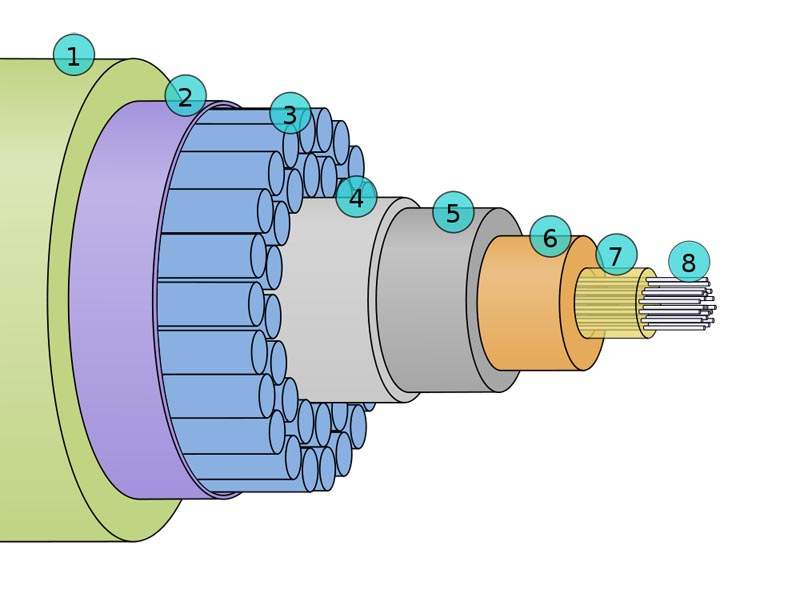 cross section of an undersea submarine cable The Undersea Cables that Connect the World