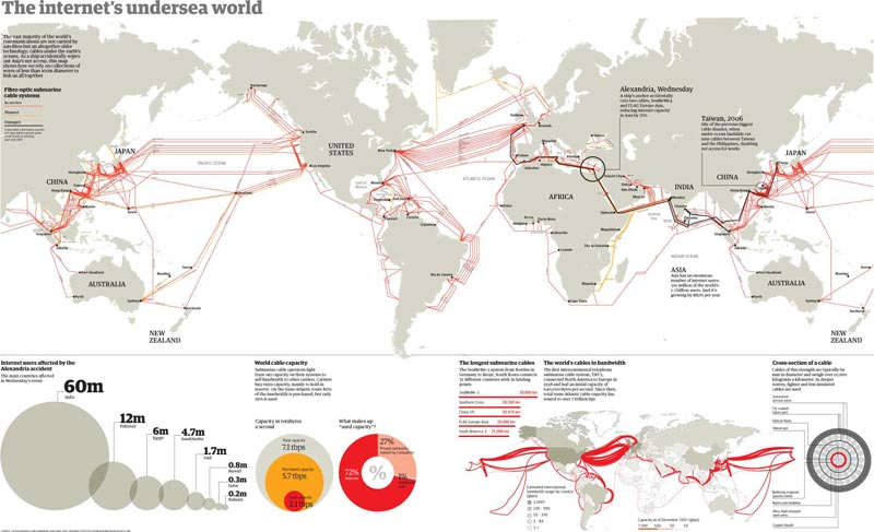 The Undersea Cables That Connect The World TwistedSifter - Fiber cable map compared to the us interstate highway map