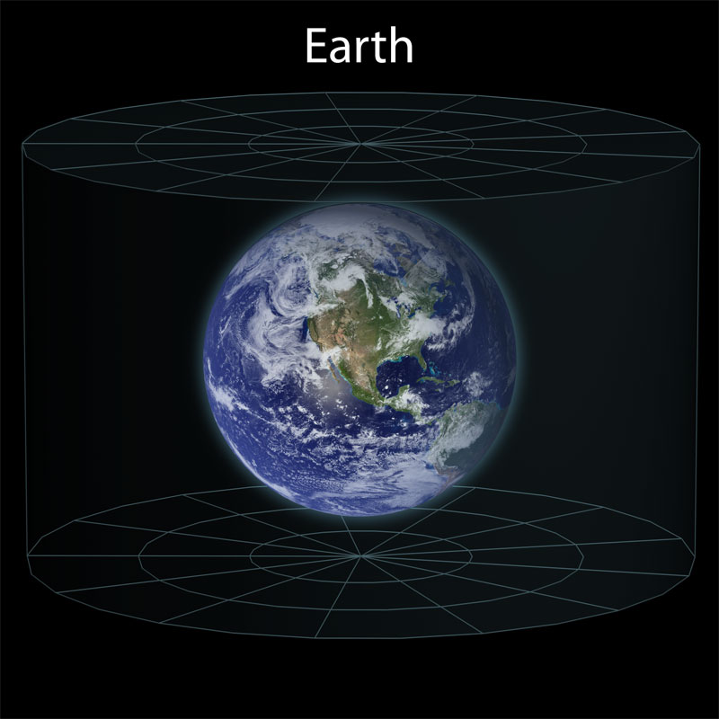 1 earth Putting the Size of the Observable Universe in Perspective