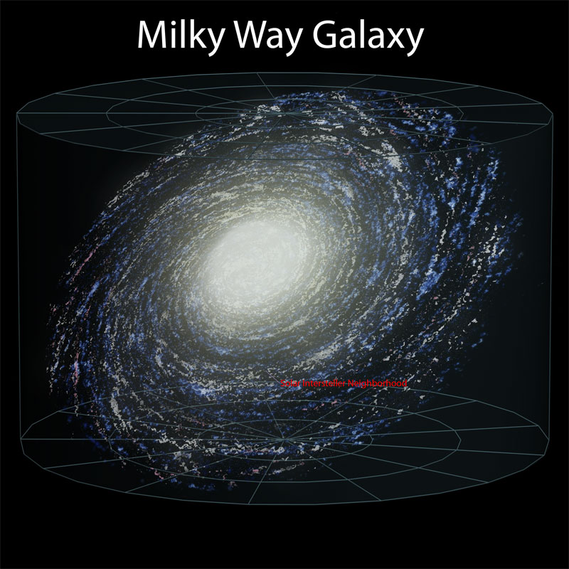 4 milky way Putting the Size of the Observable Universe in Perspective
