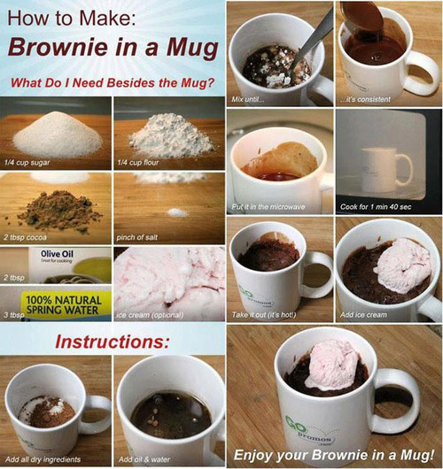 Food How To Microwave Mug Cakes That Actually Taste Good. Attention, dorm-bound people. Here are some important tips and recipes from the author of a new mug cake cookbook.