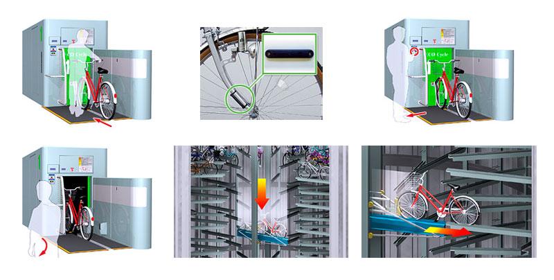 japan underground bike storage parking system by giken (2)