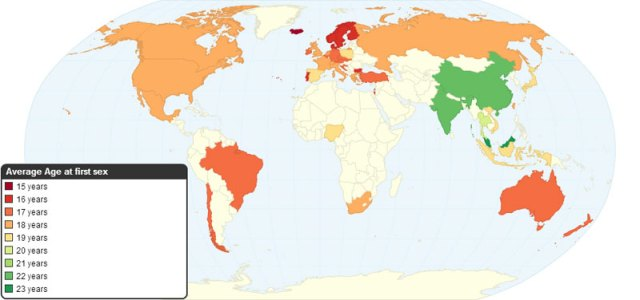 Average_Age_at_first_sex_by_Country-(1)