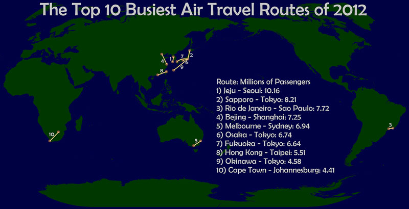top 10 busiest air travel routes of 2012 40 Maps That Will Help You Make Sense of the World