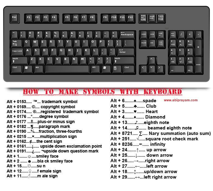 how to get the at sign on a laptop