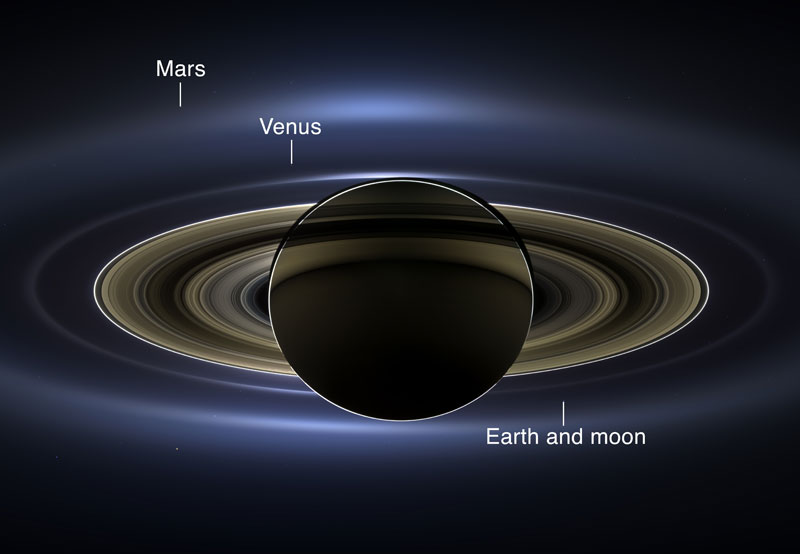 saturn venus mars earth in one photo