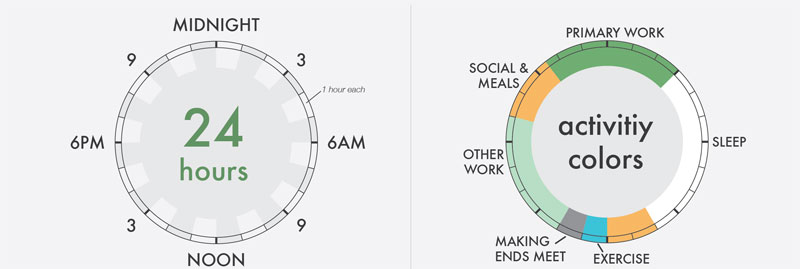creative-routines-and-daily-rituals-by-rj-andrews-info-we-trust legend