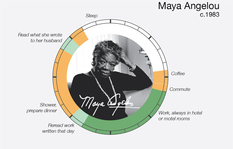 maya-angelou daily routine creative ritual