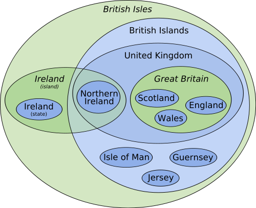 the key differences of great britain england and united kingdom England vs united kingdom comparison the united kingdom consists of great britain (which, in turn, consists of england, scotland and wales), northeast part of the.