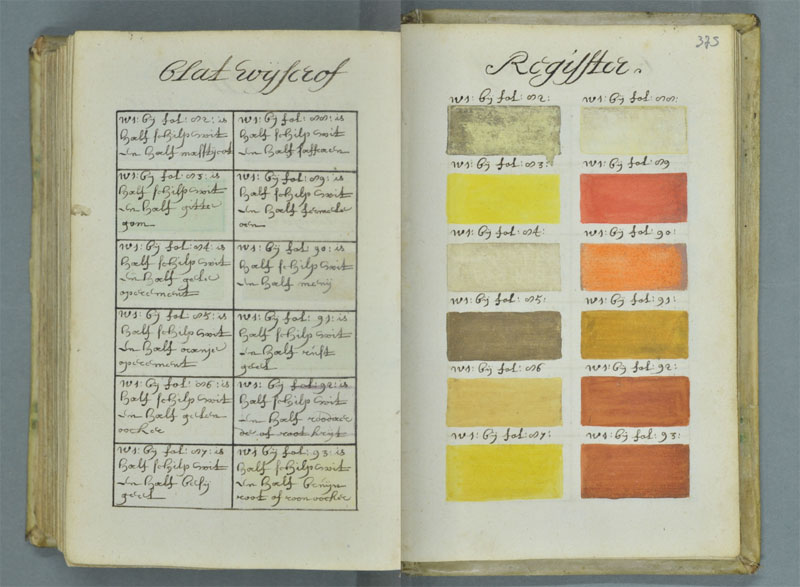 dutch color pantone swatch book 1692 by a boogert 2 This Book from 1908 is Dedicated to Blackboard Art and its Amazing