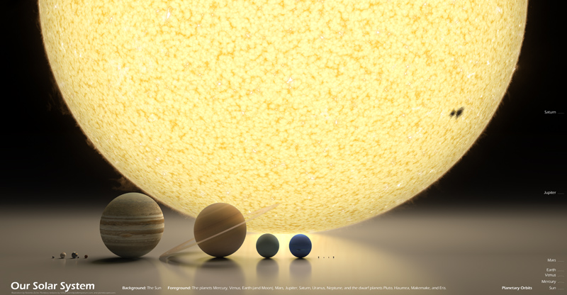 Putting Our Solar System IntoPerspective