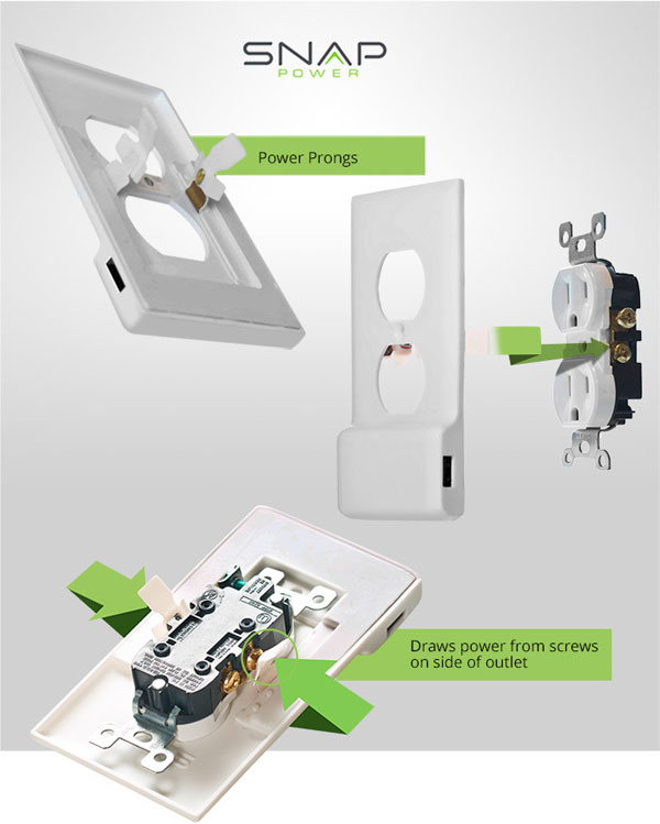 a2b1df0fe5d0a551ce646b283c5a4a5f original Forget Chargers, this USB Wall Plate Frees Up Your Outlets in Seconds