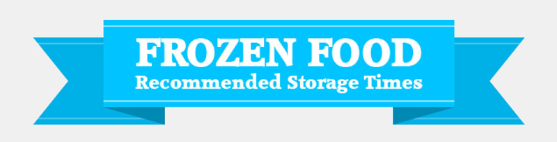 What Foods Can You Freeze And For How Long
