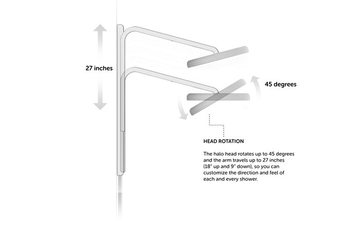 nebia shower kickstarter (4)