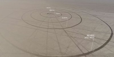 A Group of Friends Build the Solar System to Scale in the Middle of theDesert