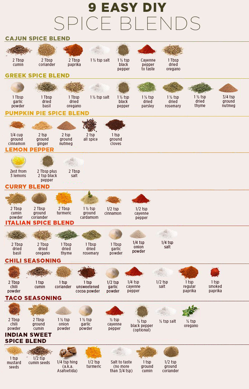 diy-spice-blends-infographic (1)