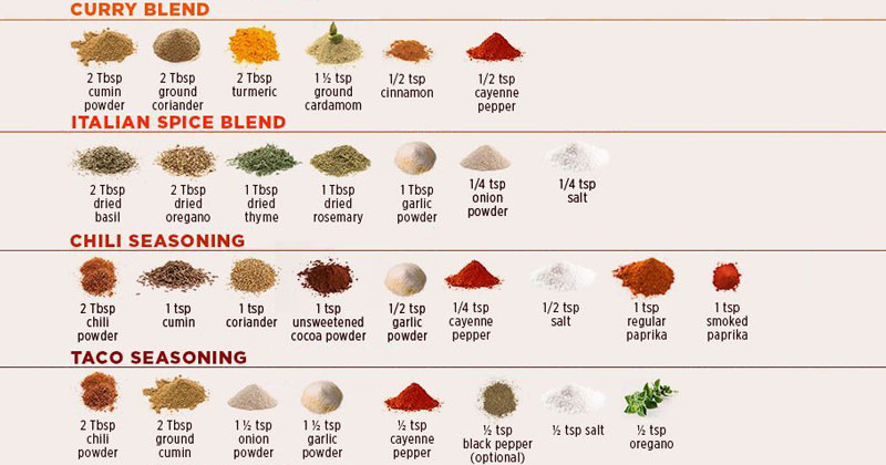 9 Easy DIY Spice Blends (Infographic)