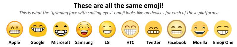How the Same Emoji Varies Across Platforms (2)