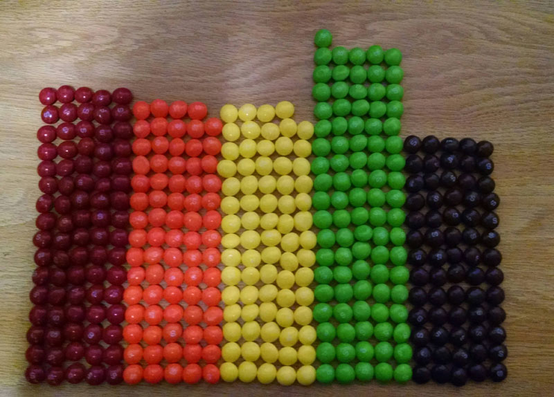 color distribution of a party size bag of skittles Picture of the Day: The Color Distribution of a Party Size Skittles Bag