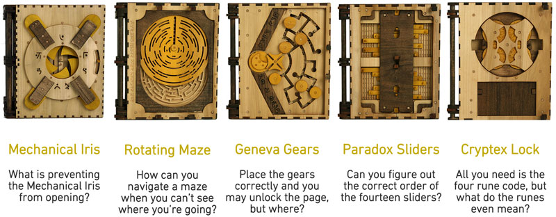 Codex Silenda Adventure Book Where You Must Solve a Puzzle To Unlock the Next Page (8)