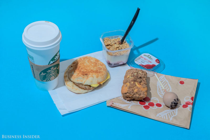 daily calroie intake fast food starbucks What Your Entire Daily Calorie Intake Looks Like at 8 Popular Fast Food Chains