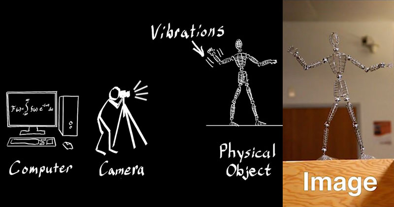 The MIT Tech That Lets You Manipulate Video Objects by AnalyzingVibrations