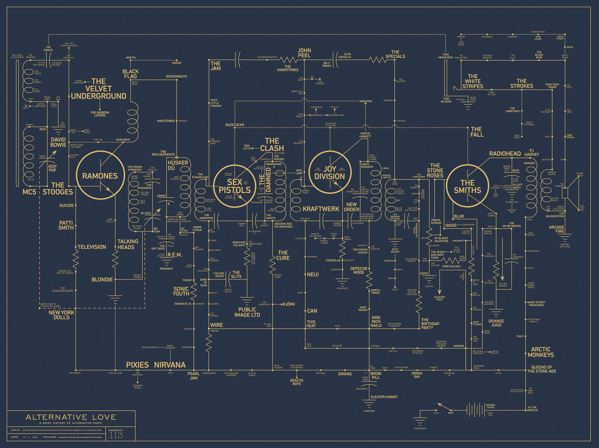 A Brief History of Alt Music Mapped Like an Early Transistor Radio ...