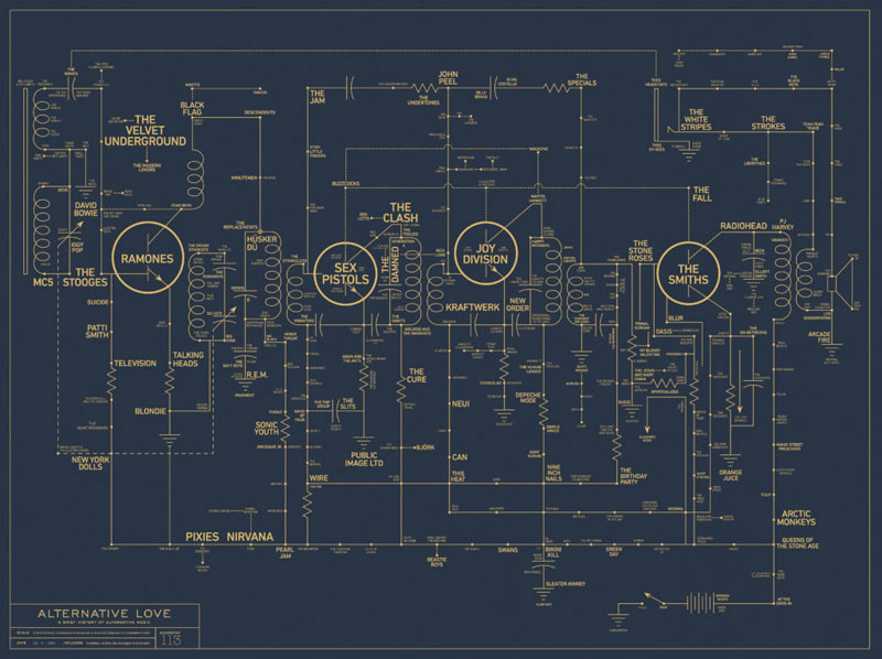 dorothy alternative love blueprint a history of alternative music 2 A Brief History of Alt Music Mapped Like an Early Transistor Radio Circuit Board