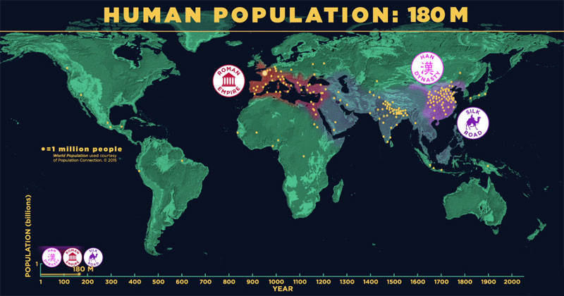 This Amazing Visualization Shows How We Got to 7 Billion People on Earth