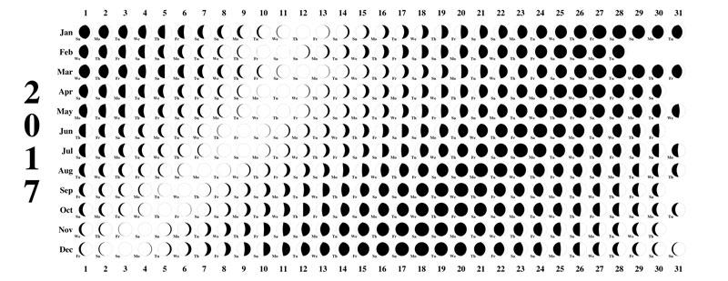 2017 moon calendar Moon Calendars for 2017