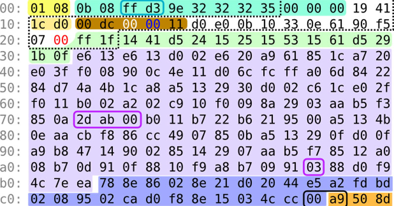 Everything You See and Hear Was Generated by a 256 Byte Program on a Commodore 64