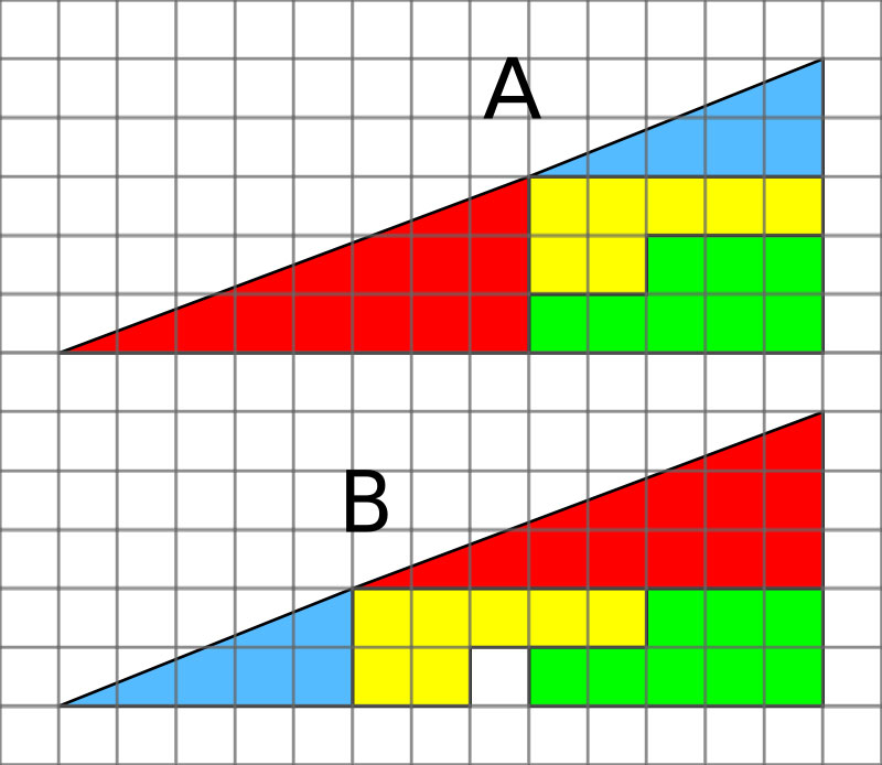 missing square puzzle 2 In Math, Profs Use This Puzzle To Teach a Valuable Lesson About Problem Solving