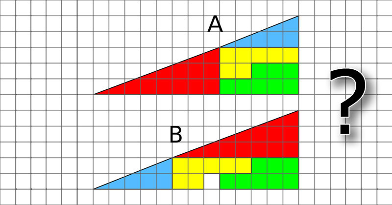 missing square puzzle 3 In Math, Profs Use This Puzzle To Teach a Valuable Lesson About Problem Solving