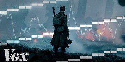 Shepard Tones: The Sound Illusion that Makes Christopher Nolan Movies SoIntense