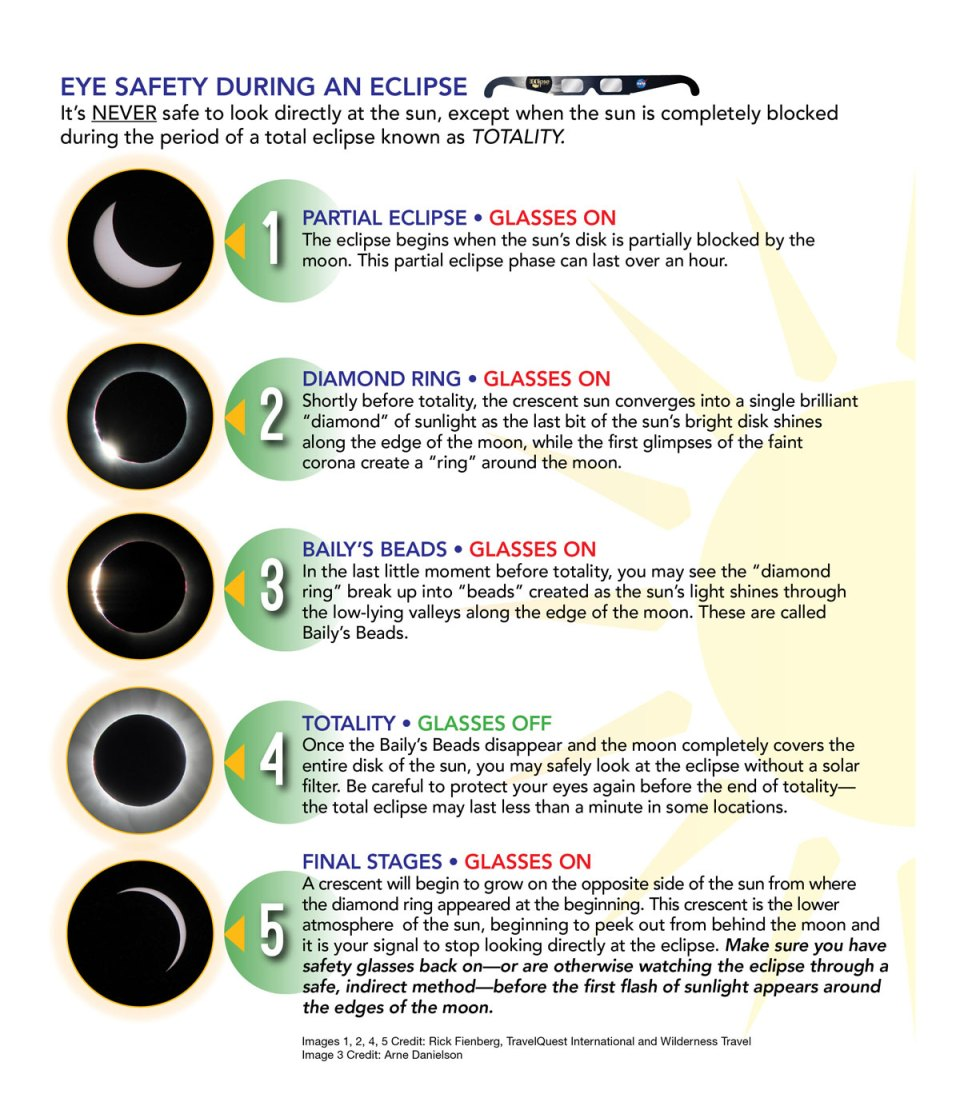 safety2 Everything You Need to Know About the Most Anticipated Solar Eclipse in US History