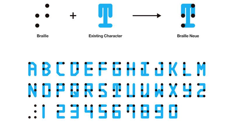 Artist Designs Universal Typeface That Combines Braille With EnglishAlphabet