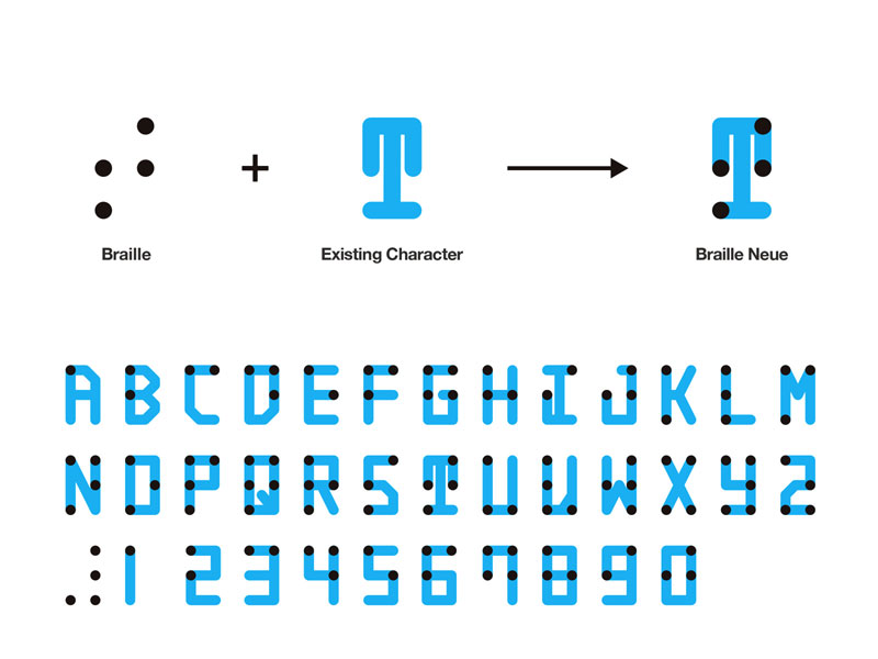 universal typeface braille neue combines braille and english characters by kosuke takahashi 3 Artist Designs Universal Typeface That Combines Braille With English Alphabet