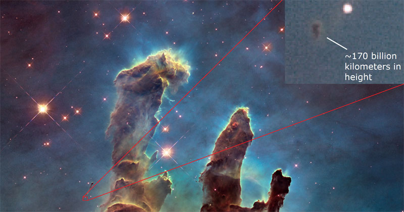 Putting the Pillars of Creation IntoPerspective