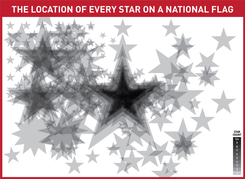 the location of every star on a national flag 2 The Location of Every Star on a National Flag [Density Map]
