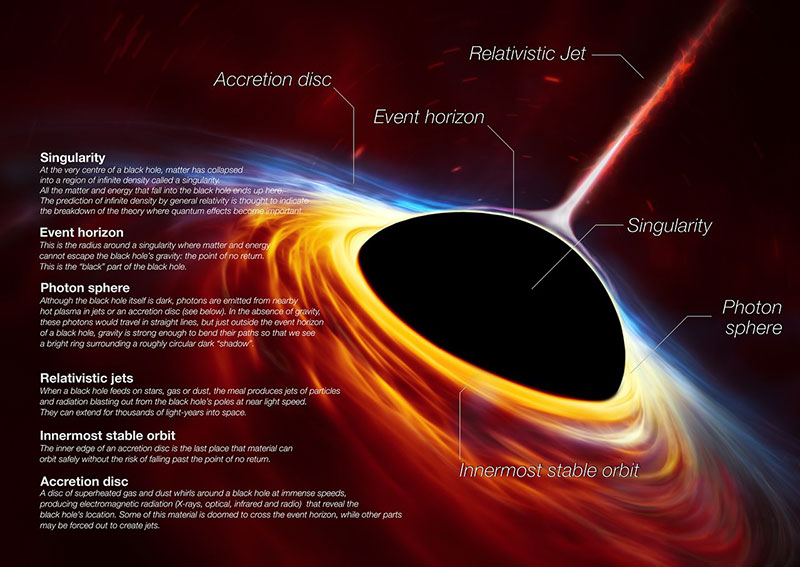 black hole first real photo 8 The Incredible Teamwork Behind the First Ever Image of a Black Hole