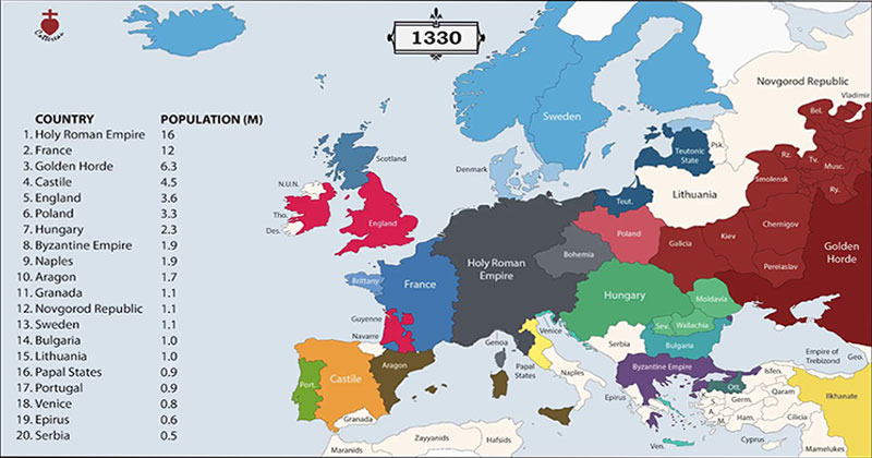 history of europe  the populations and borders of nations